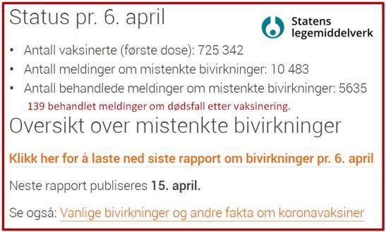 Melding om bivirkninger og dødsfall legemiddelverket 6.april 2021 3