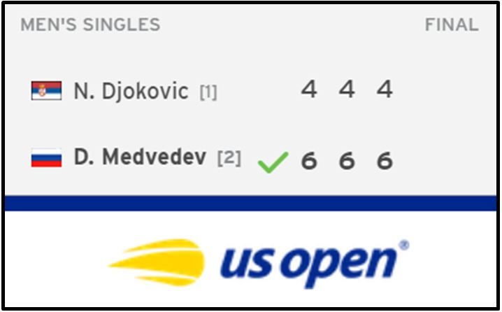 Djokovic like blid 2